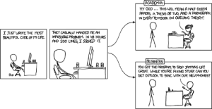 xkcd - Academia vs. business: xkcd - Academia vs. business