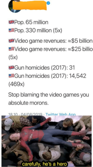 Blaming: XPOP. 65 million  Pop. 330 million (5x)  Video game revenues: $5 billion  Video game revenues: $25 billio  (5x)  KĠun homicides (2017): 31  Gun homicides (2017): 14,542  (469x)  Stop blaming the video games you  absolute morons.  18 10 · 04/08/2019 · Twitter Web App.  carefully, he's a hero)