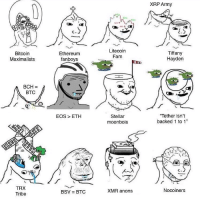Ethereum: XRP Army  Bitcoin  Maximalists  Ethereum  fanboys  Litecoin  Fam  Tiffany  Hayden  BCH =  BTC  Stellar  moonbois  Tether isn't  backed 1 to 1  EOS> ETH  Nocoiners  TRX  Tribe  XMR anons