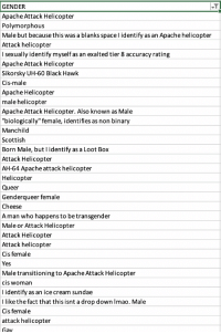 """Transgender, Black, and Ice Cream: -Y  GENDER  Apache Attack Helicopter  Polymorphous  Male but because this was a blanks spacel identify as an Apache helicopter  Attack helicopter  I sexually identify myself as an exalted tier 8 accuracy rating  Apache Attack Helicopter  Sikorsky UH-60 Black Hawk  Cis-male  Apache Helicopter  male helicopter  Apache Attack Helicopter. Also known as Male  """"biologically"""" female, identifies as non binary  Manchilod  Scottish  Born Male, but l identify as a Loot Box  Attack Helicopter  AH-64 Apache attack helicopter  Helicopter  Queer  Genderqueer female  Cheese  A man who happens to be transgender  Male or Attack Helicopter  Attack Helicopter  Attack helicopter  Cis female  Male transitioning to Apache Attack Helicopter  cis woman  I identify as an ice cream sundae  I like the fact that this isnt a drop down Imao. Male  Cis female  attack helicopter  Gav"""