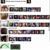 Best ass? leagueoflegends: Y Official League of Legends Ass Chart  Soft and Full  Firm, Toned and Athletic  Youthful Bubble Butt Best ass? leagueoflegends