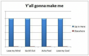 srsfunny:DMX Accurate Statistics: Y'all gonna make me  LILI  Up in Here  Elsewhere  Lose my Mind Go All Out Act  Lose my Cool srsfunny:DMX Accurate Statistics
