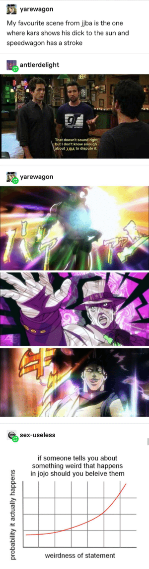 "Sex, Tumblr, and Weird: yarewagon  My favourite scene from jjba is the one  where kars shows his dick to the sun and  speedwagon has a stroke  antlerdelight  BiEER  ASE  That doesn't sound right  but I don't know enough  about JJBA to dispute it.  yarewagon  TOKVO A  sex-useless  if someone tells you about  something weird that happens  in jojo should you beleive them  weirdness of statement  probability it actually happens  ('9 It's called ""Bizarre"" for a reason"