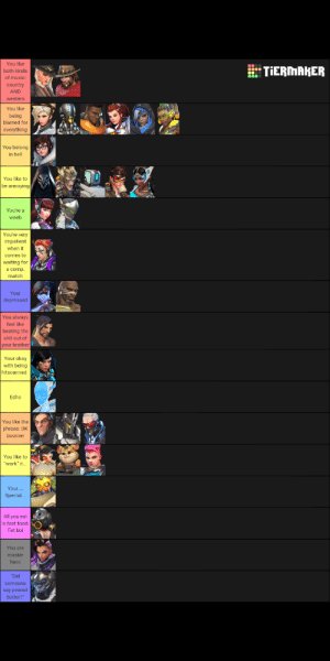 """Yay! A 4th tier list! DISCLAIMER: Everything I say in this tier list is a joke(most of them are). This tier list topic was """"What your Overwatch main says about you"""". If you disagree, please roast the fuck out of me so you can shame me for this inaccurate post.: Yay! A 4th tier list! DISCLAIMER: Everything I say in this tier list is a joke(most of them are). This tier list topic was """"What your Overwatch main says about you"""". If you disagree, please roast the fuck out of me so you can shame me for this inaccurate post."""