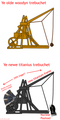 trebuchet: Ye olde woodyn trebuchet  Ye newe titanius trebuchet  200% bigger!  Rocket assisted  counter-weight  new titanium frame  Low effort meme by meed223  Nuclear  Payload
