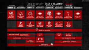 Year 4 Roadmap - Updated to Chapter 15 PTB: Year 4 Roadmap - Updated to Chapter 15 PTB