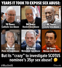 "Crazy, Sex, and Catholic: YEARS ITTOOK TO EXPOSE SEX ABUSE:  70 Years:  Catholic Sex Abuse  50 Years:  Hastert Sex Abuse Cosby Sex Abuse  40 Years:  30 Years:  30 Years:  20 Years:  Penn St. Sex Abuse Weinstein Sex Abuse Nassar Sex Abuse  But its ""crazy"" to investigate SCOTUS  nominee's 35yr sex abuse?  @Musliml0  ưher98"