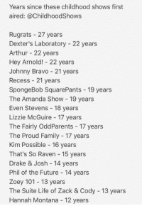 Feel old yet? https://t.co/bHtgaG0Ks2: Years since these childhood shows first  aired: @ChildhoodShows  Rugrats 27 years  Dexter's Laboratory 22 years  Arthur 22 years  Hey Arnold! 22 years  Johnny Bravo 21 years  Recess 21 years  SpongeBob SquarePants 19 years  The Amanda Show 19 years  Even Stevens 18 years  Lizzie McGuire 17 years  The Fairly OddParents 17 years  The Proud Family 17 years  Kim Possible 16 years  That's So Raven 15 years  Drake & Josh 14 years  Phil of the Future 14 years  Zoey 101 13 years  The Suite Life of Zack & Cody 13 years  Hannah Montana 12 years Feel old yet? https://t.co/bHtgaG0Ks2