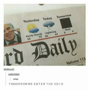 Lightning, Today, and Tomorrow: Yesterday Today Tomorrow  Dark  0  Partly Cloudy Lightning  47 0  72 30  54  rd Baily  birdtouch:  Volume 115  colombian:  what  TOMORROW WE ENTER THE VOID Now August is over I wonder how September will be