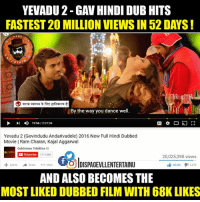Memes, 🤖, and Ram: YEVADU 2-GAW HINDI DUB HITS  FASTEST 20 MILLION VIEWS IN 52 DAYS!  RAGE  RTAA  By the way you dance well.  4 19:56 2:01:04  Yevadu 2 (Govindudu Andarivadele) 2016 New Full Hindi Dubbed  Movie Ram Charan, Kajal Aggarwal  Goldmines Telefilms a  Subscribe 1,711,908  20,025,398 views  More UOUlDISPAGEVLLENTERTAINU  68 666 6.878  AND ALSO BECOMES THE  MOSTLIKED DUBBED FILM WITH 68K LIKES Average flick ki inni views 😲🙏 previous record : SOS 20M in 117 Days,62K Likes North lo Allu Arjun,Ram Charan 💪👌