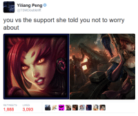 Memes, 🤖, and She: Yiliang Peng  TSMDoublelift  you vs the support she told you not to worry  about  RETWEETS  KES  1,888  3,093 = LeagueMemes ft. Wingolos =