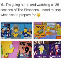 Memes, Ebola, and 🤖: Yo. I'm going home and watching all 28  seasons of The Simpsons. need to know  what else to prepare for  ATLANTA  PATRIOTS  Curious George  0000  FINA  and the  73 43  38  Ebola virus  000  NEW  YORA  TRUMP  TRUMP DeadAss