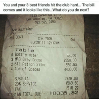 Club, Friends, and Funny: You and your 3 best friends hit the club hard... The bill  comes and it looks like this...What do you do next?  Los Angeles, CA 90028  323.525.2450  BRITTANY  33/1  Chk 7505  Jun28' 11 12:17AM  Gst 1  Table  8 Bottle Water  3 MAG Grey Goose  46.00  2550.00  850.00  4400.00  2 BTL Patron Silvr  4 Ace of Spades  SUBTOTAL  20% SERVICE  TAX  7848.00  1569.60  918.22  01 3  TAN TOTAL QUE 10335.82 Boonk gang whole lotta gang shii 😂😂🏃🏃