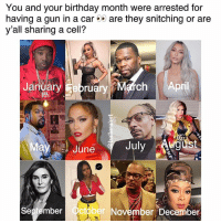 Lil kim is my cellie. She ain't telling nothing. What about you?: You and your birthday month were arrested for  having a gun in a car .. are they snitching or are  y'all sharing a cell?  Januaryebru  lar  ruary  ch April  ayad June  July August  September October November December Lil kim is my cellie. She ain't telling nothing. What about you?