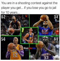 Jail, Memes, and Hope: You are in a shooting contest against the  player you get... if you lose you go to jail  for 10 years.  0-2  3-4  5-6  8-9  30  @BreakAnklesDaily  12  PHOENI  32 Better hope you don't get a 7 or else you locked up 😂😭