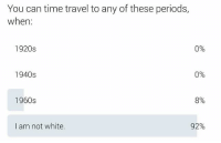 Alive, Memes, and Space: You can time travel to any of these periods,  when:  1920s  0%  1940s  0%  1960s  8%  92%  I am not white. What a time to be alive 🙌🙌😂😂😂😂 im staying right here thanks it's my safe space
