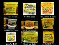 I can't believe it's not an alignment chart!: You DThink  Butter!  Neutral Good  LAWFUL GOOD  Key Food  ASTE LIKE BUTTER  SOFT SPREAD  LAWFUL NEUTRAL TRUE NEUTRAL  unbelieveable  Neutral Evil  Lawful Evil  Grad  Butter  Origi  CHAOTIC GOOD  Chaotic Neutra  What not  butter!  CHAOTIC EVIL I can't believe it's not an alignment chart!