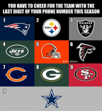 Comment who you got!: YOU HAVE TO CHEER FOR THE TEAM WITH THE  LAST DIGIT OF YOUR PHONE NUMBER THIS SEASON  RAIDERS  Steelers  VETS  @NFL MEMES Comment who you got!