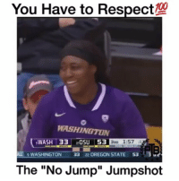 """Cute, Memes, and Respect: You Have to Respect  WASHINGTON  WASH 33  OSU 53  3RD 1:57  12  ALL 9 WASHINGTON 33  22 OREGON STATE  53  3  The """"No Jump"""" Jumpshot DoubleTap for the GOAT😈 - Follow @fullcourtplayz for more! - DoubleTap dubai cute webstagram"""