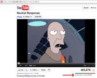 Internet, youtube.com, and Http: | You http://www.youtube.com/watch?v=ussCH0QttyQ  YouTube  Search Browse  Neutral Response  leetag 6 videosSubscribe  4)  0:00 / 0:04  40p  463,878  Like  + Add to ▼  Share  Uploaded by leetag on Apr 14, 2009  No strong feelings one way or the other  18,496 likes, 18,496 dislikes <p>Well played internet.</p>