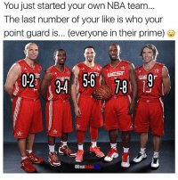 Memes, Nba, and 🤖: You just started your own NBA team...  The last number of your like is who your  point guard is... (everyone in their prime)  0-20  3-4  78 13  aBreakAnkles Who'd you get? 👀