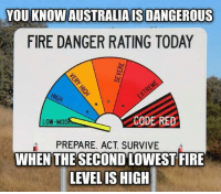 "Fire, Tumblr, and Australia: YOU KNOW AUSTRALIA IS DANGEROUS  FIRE DANGER RATING TODAY  CODE RED  LOW-MOD  PREPARE. ACT SURVIVE  WHEN THESECOND LOWEST FIRE  LEVEL IS HIGH  i <p><a href=""http://ragecomicsbase.com/post/160241544457/why-do-people-even-live-there"" class=""tumblr_blog"">rage-comics-base</a>:</p>  <blockquote><p>Why do people even live there?</p></blockquote>"