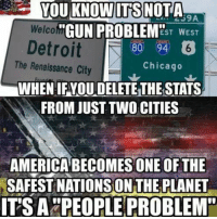 """America, Chicago, and Memes: YOU KNOWITS NOTA  39A  Welcof"""" GUN PROBLEM  Detroit0  """"GUN PROBLEMEsT WEST  The Renaissance City  Chicago  WHEN IF YOU DELETE THE STATS  FROM JUST TWO CITIES  AMERICA BECOMES ONE OF THE  SAFEST NATIONSON THE PLANET  ITSA""""PEOPLE PROBLEM"""