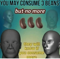 May, Will, and They: YOU MAY CONSUME 3 BEANS  but no more  they will  know if  you consume  more