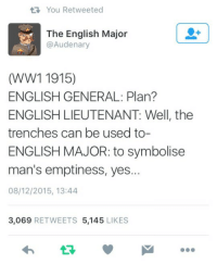 LOL: You Retweeted  The English Major  @Audenary  (WW1 1915)  ENGLISH GENERAL: Plan?  ENGLISH LIEUTENANT: Well, the  trenches can be used to-  ENGLISH MAJOR: to symbolise  man's emptiness, yes...  08/12/2015, 13:44  3,069 RETWEETS 5,145 LIKES  わ ロッ LOL