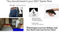 """Google, Starter Packs, and How To: You should travel in your 20s!"""" Starter Pack  Google  how to survive on $20 a week  EXON  499%  509  519  STUDENT  DEBT  Job Requirements:  Bachelor's Degree  3-5 Years Experience  Compensation:  $12/hour (no overtime)  SCIENCE  Which Organs Can I Live Without, And  How Much Cash Can I Get For Them  Rent $2,900"""