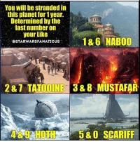 Thanks to @starwarsfanaticus: You will be stranded in  this planet for 1 year.  Determined by the  last number on  your Like  1 & 6 NABOO  OSTARWARSFANATICUS  287 TATOONE 388 MUSTAFAR  58 SCARIFF Thanks to @starwarsfanaticus