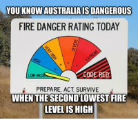 Fire, Australia, and Today: YOUKNOW AUSTRALIAIS DANGEROUS  FIRE DANGER RATING TODAY  LOW-MOD  CODE RED  PREPARE. ACT. SURVIVE  WHEN THE SECOND LOWESTFIRE  LEVEL IS HIGH <p>Everything In Australia Wants To Kill You.</p>