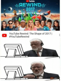 """<p>Should I consider investing ? via /r/MemeEconomy <a href=""""http://ift.tt/2AMc02h"""">http://ift.tt/2AMc02h</a></p>: Youlube  AEWIND  2017 o  MAY  7:15  YouTube Rewind: The Shape of 2017  a <p>Should I consider investing ? via /r/MemeEconomy <a href=""""http://ift.tt/2AMc02h"""">http://ift.tt/2AMc02h</a></p>"""