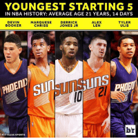 Sports, Sun, and Len: YOUNGEST STARTING 5  IN NBA HISTORY: AVERAGE AGE 21 YEARS, 14 DAYS  DEVIN  ALEX  MARQUESE  DERRICK  TYLER  BOOKER  JONES JR  LEN  ULIS  CHRISS  Sun suns  br  HIT ELIAS SPORTS The young Suns made history last night