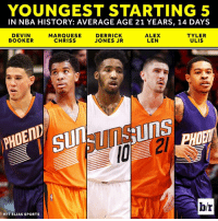 Nba, Sports, and History: YOUNGEST STARTING 5  IN NBA HISTORY: AVERAGE AGE 21 YEARS, 14 DAYS  DEVIN  MARQUESE  DERRICK  ALEX  TYLER.  BOOKER  JONES JR  LEN  ULIS  CHRISS  br  HIT ELIAS SPORTS The young Suns made history last night http://ble.ac/2nl7wbR
