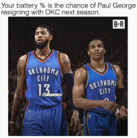 Finals, Nba, and Paul George: Your battery % is the chance of Paul George  resigning with OKC next season.  B R  KLAHOMA  CITY  OKLAHOM  CITY  O2NBAMEMES I got 70% (realistically unless the make the conference finals he probably won't come back) - Follow @2nbamemes