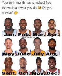 Alive, Basketball, and Golden State Warriors: Your birth month has to make 2 free  throws in a row or you die Do you  survive?  an Feb Mar. Apr  @nba memes 24  ayuune July AU  ct.  ec Who's dead, who's alive? . [@nba_memes_24]