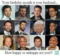 Birthday Month: Your birthday month is your husband.  ..  di  FEB  MAR  AP  R2017  JU  AUG  GDA  OCT  DE  How happy or unhappy are you?!  now