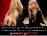 Memes, Brain, and Mirror: Your brain tricks you into seeing yourself 5 times  more attractive in the mirror that you actually are.  /didyouknowpagel @didyouknowpage