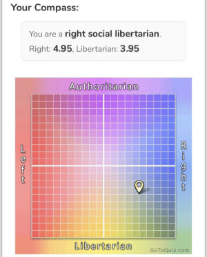 I took the test and was relieved to find out I'm not a libCRAP: Your Compass:  You are a right social libertarian  Right: 4.95, Libertarian: 3.95  Authoritarian  R  L  f  t  t  Libertarian  GoToQuiz.com  O I took the test and was relieved to find out I'm not a libCRAP
