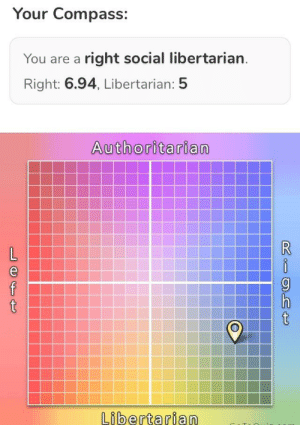 I guess this is a thing that we're doing: Your Compass:  You are a right social libertarian  Right: 6.94, Libertarian: 5  Authoritarian  i  g  f  t  t  Libertarian  Le s I guess this is a thing that we're doing