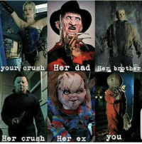 😁😁😁 memesofinstagram memes horrormemes funnymemes funny horror fridaythe13th halloween nightmareonelmstreet chucky trickrtreat michaelmyers childsplay jasonvoorhees: your crush Her dad er brother  you  Her crush  Her ex 😁😁😁 memesofinstagram memes horrormemes funnymemes funny horror fridaythe13th halloween nightmareonelmstreet chucky trickrtreat michaelmyers childsplay jasonvoorhees