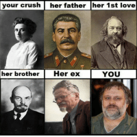 Crush, Dank, and Ex's: your crush  her father her 1st love  her brother Her ex  You Anarcho syndicalism babbys first leftyism  -FALCon