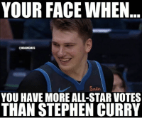 All Star, Nba, and Stephen: YOUR FACE WHEN  @NBAMEMES  5miles  YOU HAVE MORE ALL-STAR VOTES  THAN STEPHEN CURRY Luka right now