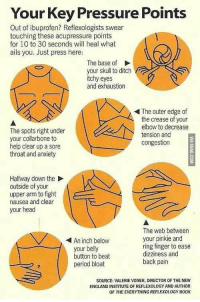 https://t.co/Lf1LMmW8g2: Your Key Pressure Points  Out of ibuprofen? Reflexologists swear  touching these acupressure points  for 10 to 30 seconds will heal what  ails you. Just press here:  The base of  your skull to ditch  itchy eyes  and exhaustion  The outer edge of  the crease of your  elbow to decrease  The spots right under  tension and  your collarbone to  congestion  help clear up a sore  throat and anxiety  Halfway down the  outside of your  upper arm to fight  nausea and clear  your head  The web between  your pinkie and  An inch below  ring finger to ease  your belly  dizziness and  button to beat  back pain  period bloat  SOURCE: VALERIE VONER, DIRECTOR OF THE NEW  ENGLAND INSTITUTE OF REFLEXOLOGY AND AUTHOR  OF THE EVERYTHING REFLEXOLOGY B00K https://t.co/Lf1LMmW8g2