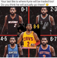 Where will Kyrie Irving end up? 🤔 (via @nbahotshots) ➡Snapchat 👻 - ballershype ➡TURN ON POST NOTIFICATIONS 💥 ➡ FOLLOW @ballershype❗ Tags: nba nbamemes kyrieirving kyrie irving cleveland cavaliers sanantonio spurs miami miamiheat minnesota Timberwolves newyork knicks: Your last like is where Kyrie will be traded too!  Do you think he will actually go there?  0-1  2-3  MIAMI  8-9  4-5  CAVS  6-7  @NBA HOTSHOTS  MINNESOTA  NEW YORK Where will Kyrie Irving end up? 🤔 (via @nbahotshots) ➡Snapchat 👻 - ballershype ➡TURN ON POST NOTIFICATIONS 💥 ➡ FOLLOW @ballershype❗ Tags: nba nbamemes kyrieirving kyrie irving cleveland cavaliers sanantonio spurs miami miamiheat minnesota Timberwolves newyork knicks