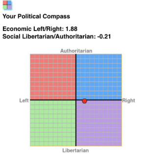 Thought, Libertarian, and Compass: Your Political Compass  Economic Left/Right: 1.88  Social Libertarian/Authoritarian: -0.21  Authoritarian  Left  Right  Libertarian Turns out I'm more centrist that I thought I was