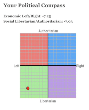 New York, Saw, and Canada: Your Political Compass  Economic Left/Right: -7.25  Social Libertarian/Authoritarian: -7.03  Authoritarian  Right  Left  Libertarian Saw people were doing this so I joined in, I'm a socialist libtard and I'm proud. I mean it makes sense tho since I was born in New York and lived in Canada for a long time.