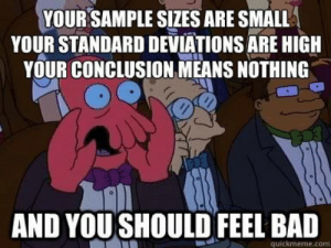 "Bad, Com, and Means: YOUR SAMPLE SIZES ARE SMALL  YOUR STANDARD DEVIATIONS ARE HIGH  YOUR CONCLUSION MEANS NOTHING  AND YOUSHOULD FEEL BAD  quickmeme.com Anytime anyone says ""science proves."""