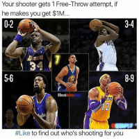 Did you win?👀: Your shooter gets 1 Free-Throw attempt, if  he makes you get $1M...  02  3-4  5-6  8-9  @BreakAnklesla  ily  RS  #Like to find out who's shooting for you Did you win?👀